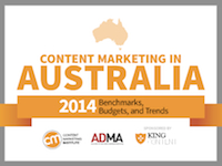 43% of Australian Marketers Do Not Have a Content Strategy