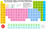 Content Marketing doesn't have to be a challenge
