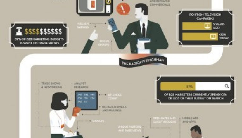 Modern-Marketer-Infographic