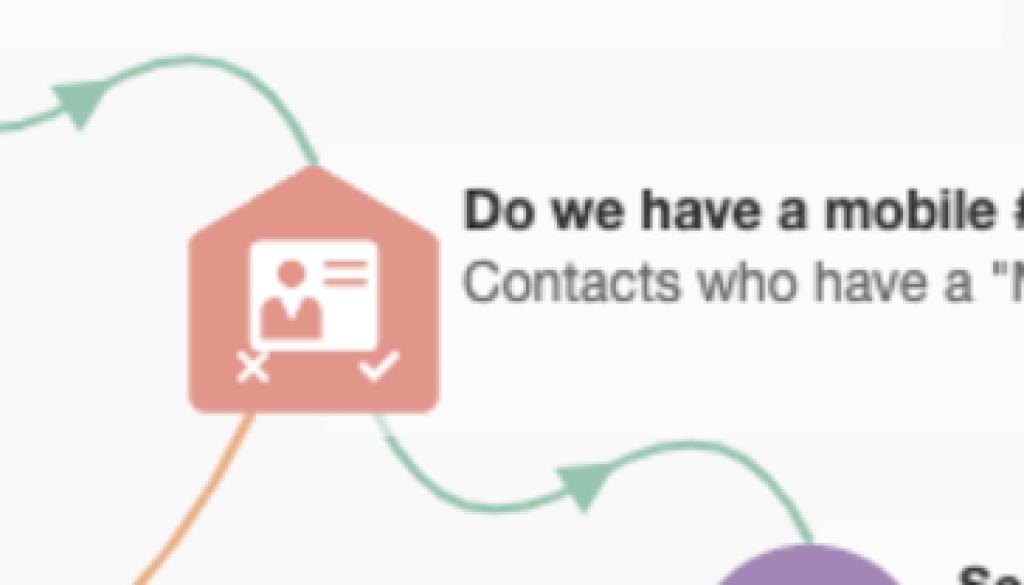 Compare Contact Element Campaign Canvas